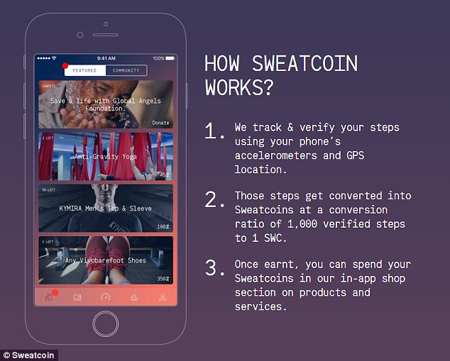 33DDE26000000578-3575117-Sweatcoin_available_for_free_in_the_UK_from_Apple_s_app_store_of-a-36_1462455334124